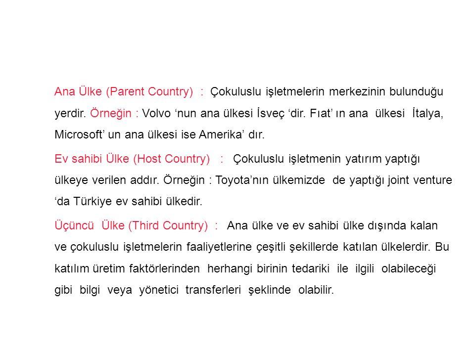 Ana Ülke (Parent Country) : Çokuluslu işletmelerin merkezinin bulunduğu yerdir. Örneğin : Volvo 'nun ana ülkesi İsveç 'dir. Fıat' ın ana ülkesi İtalya