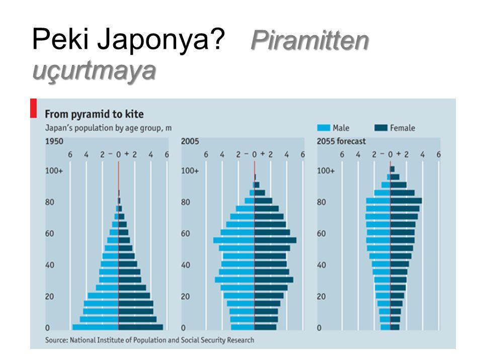 Piramitten uçurtmaya Peki Japonya? Piramitten uçurtmaya