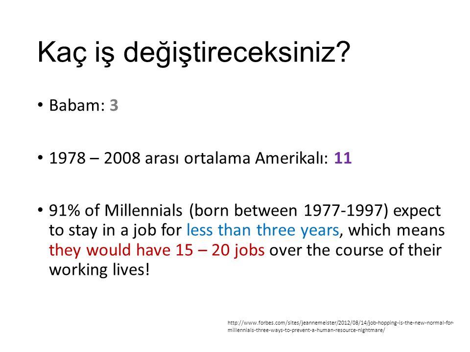 Kaç iş değiştireceksiniz? Babam: 3 1978 – 2008 arası ortalama Amerikalı: 11 91% of Millennials (born between 1977-1997) expect to stay in a job for le