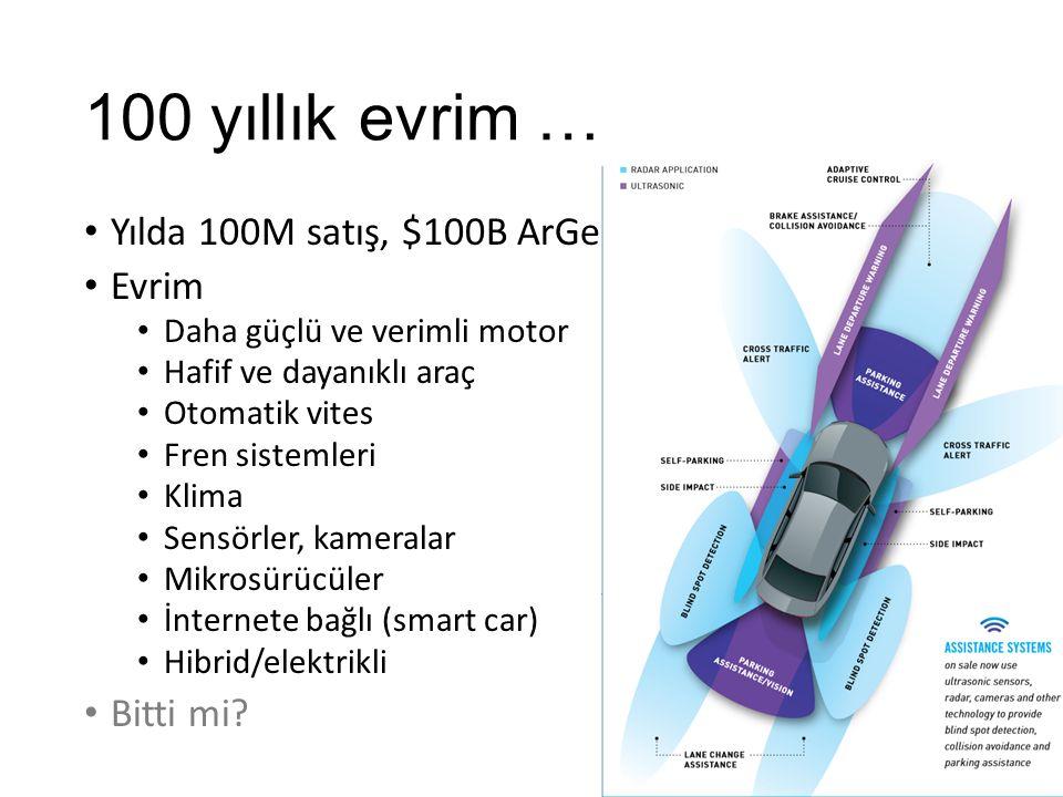100 yıllık evrim … Yılda 100M satış, $100B ArGe Evrim Daha güçlü ve verimli motor Hafif ve dayanıklı araç Otomatik vites Fren sistemleri Klima Sensörl