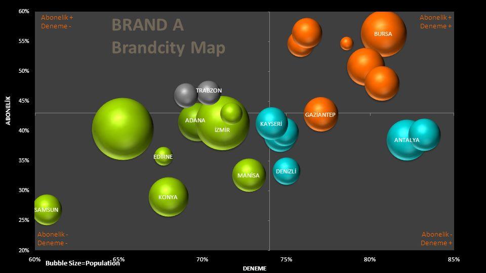 14 Abonelik + Deneme + Abonelik - Deneme + Abonelik - Deneme - Abonelik + Deneme - BRAND A Brandcity Map