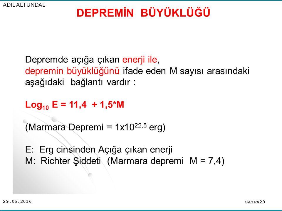 29.05.2016 DEPREMİN BÜYÜKLÜĞÜ Depremde açığa çıkan enerji ile, depremin büyüklüğünü ifade eden M sayısı arasındaki aşağıdaki bağlantı vardır : Log 10 E = 11,4 + 1,5*M (Marmara Depremi = 1x10 22,5 erg) E: Erg cinsinden Açığa çıkan enerji M: Richter Şiddeti (Marmara depremi M = 7,4) ADİL ALTUNDAL SAYFA29