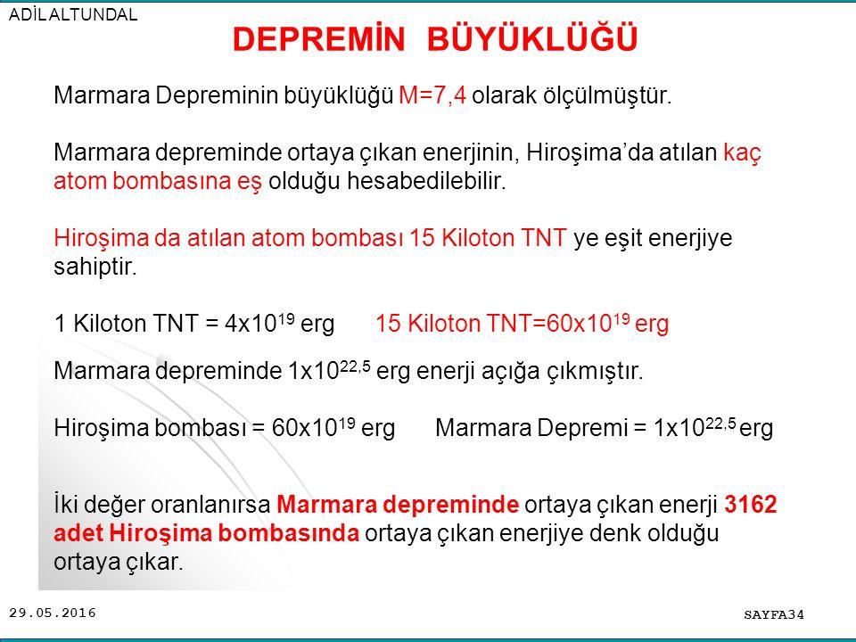 29.05.2016 ADİL ALTUNDAL SAYFA34 Marmara Depreminin büyüklüğü M=7,4 olarak ölçülmüştür.