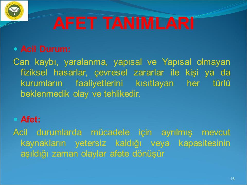 TÜRKİYE BİR AFET ÜLKESİ MİDİR ? Hayır. Türkiye diğer ülkeler gibi zaman zaman çeşitli doğa veya insan kaynaklı olaylardan etkilenmektedir. Deprem, sel