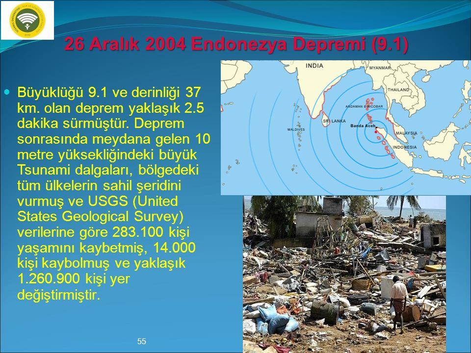 Bu deprem sırasında jeoloji tarihinin en büyük tektonik yükselmesi tarihe geçmiştir.