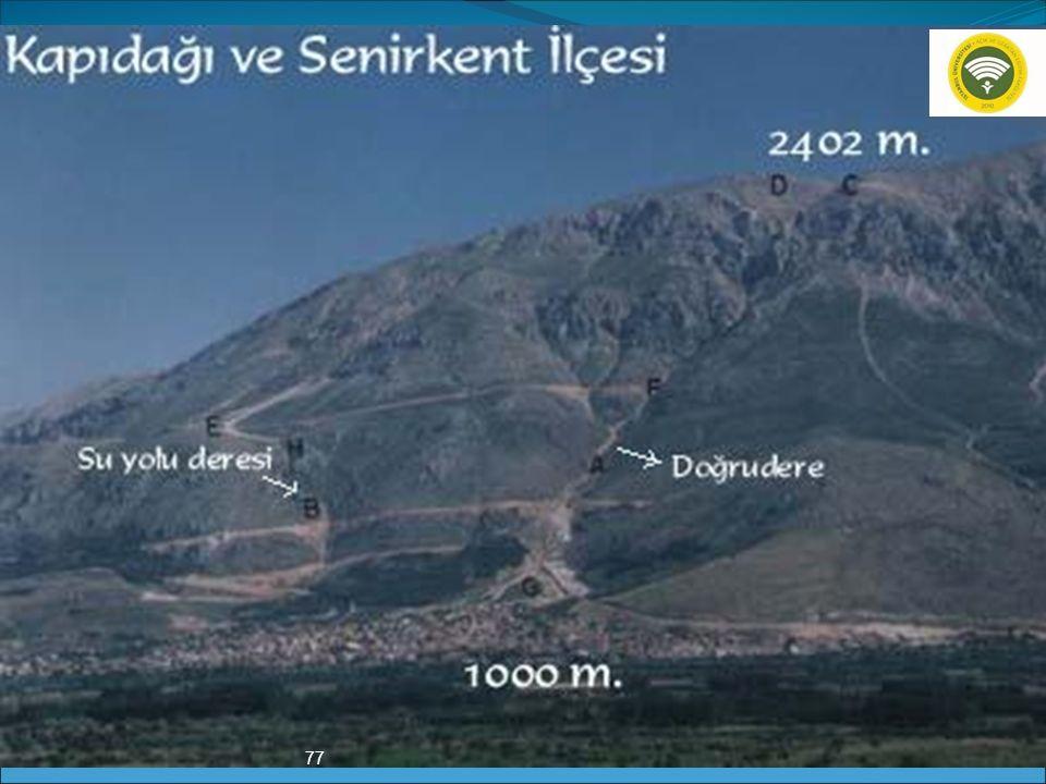 13 Temmuz 1995 Senirkent Heyelanı Isparta'nın Senirkent ilçesinde yoğun yağışlar sonucu meydana gelen büyük çamur akıntısı bir mahalleyi yutmuş ve 74