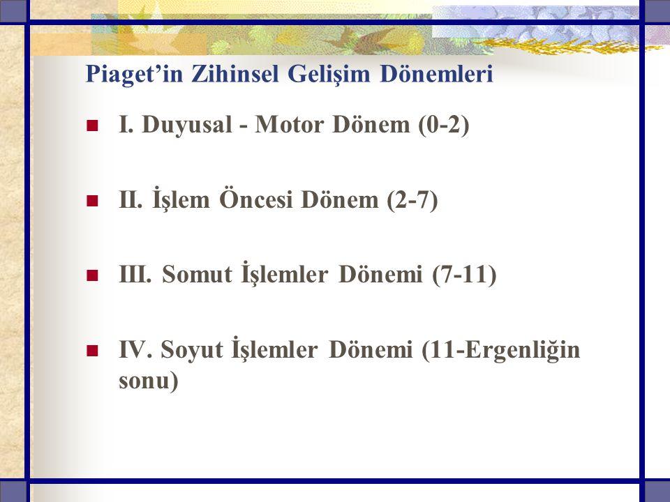 Piaget'in Zihinsel Gelişim Dönemleri I.Duyusal - Motor Dönem (0-2) II.
