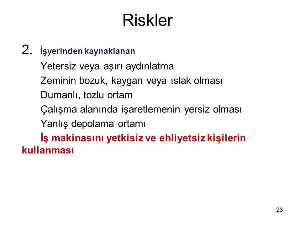 Riskler 2.