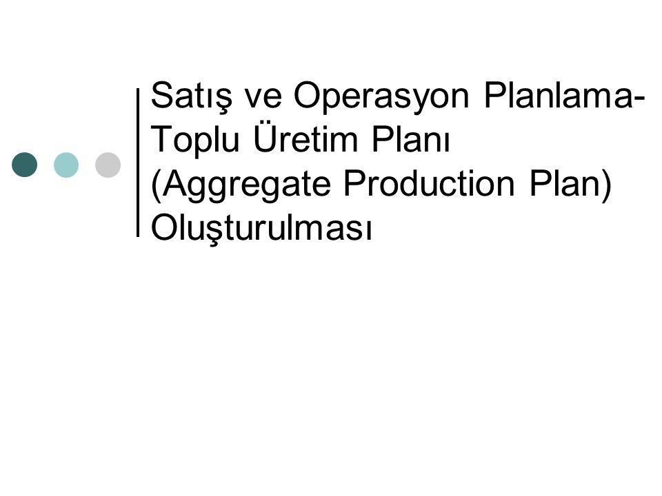 SOP'da kullanılacak Stratejiler TÜP yapılırken aşağıdaki gibi sorulara cevap bulunması gerekir: Planlanan süre için, talepteki değişiklikler: envanter(stok)'tan mı karşılanmalıdır.