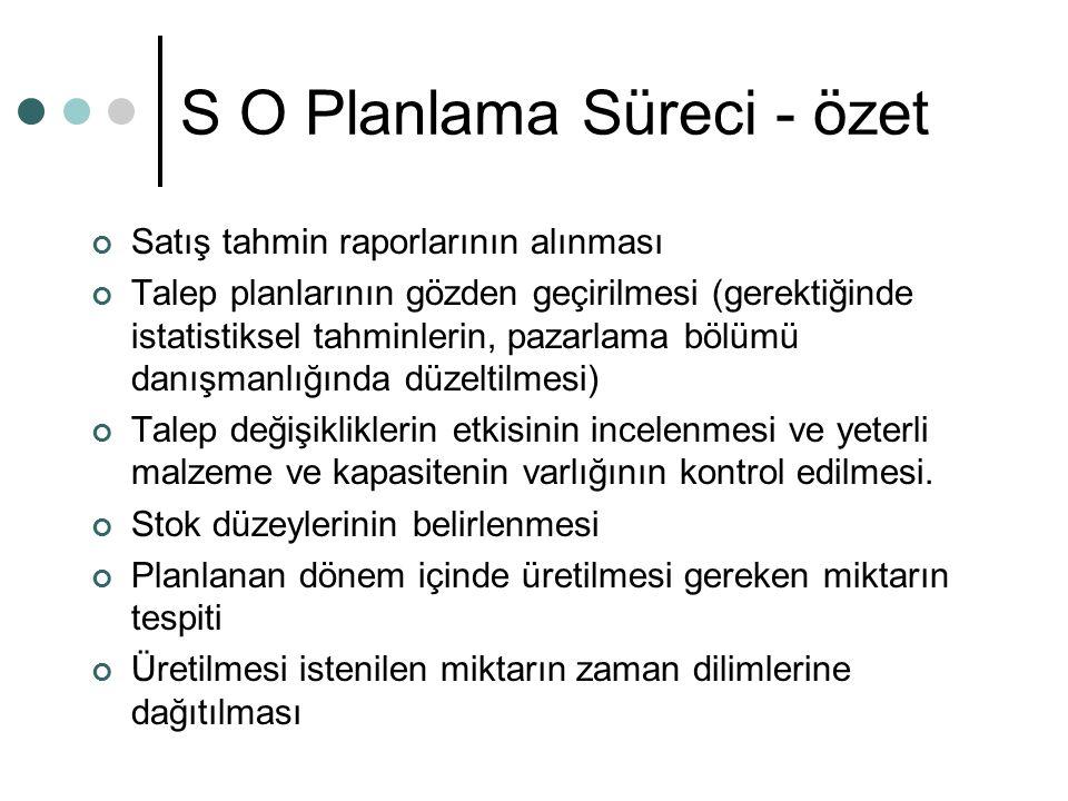 S O Planlama Süreci - özet Satış tahmin raporlarının alınması Talep planlarının gözden geçirilmesi (gerektiğinde istatistiksel tahminlerin, pazarlama