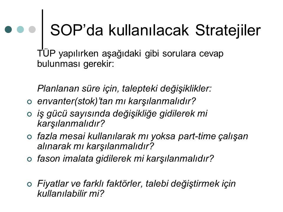 SOP'da kullanılacak Stratejiler TÜP yapılırken aşağıdaki gibi sorulara cevap bulunması gerekir: Planlanan süre için, talepteki değişiklikler: envanter