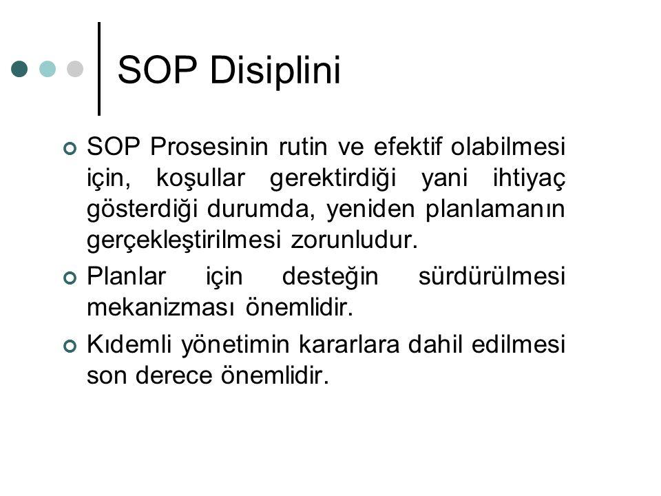 SOP Disiplini SOP Prosesinin rutin ve efektif olabilmesi için, koşullar gerektirdiği yani ihtiyaç gösterdiği durumda, yeniden planlamanın gerçekleştir