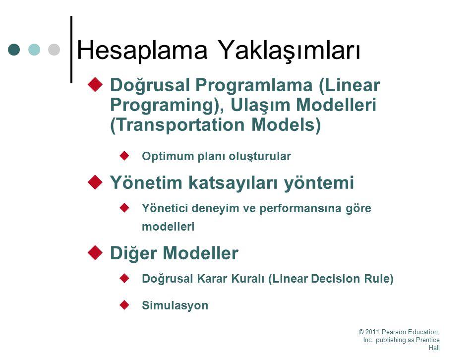 © 2011 Pearson Education, Inc. publishing as Prentice Hall Hesaplama Yaklaşımları  Doğrusal Programlama (Linear Programing), Ulaşım Modelleri (Transp