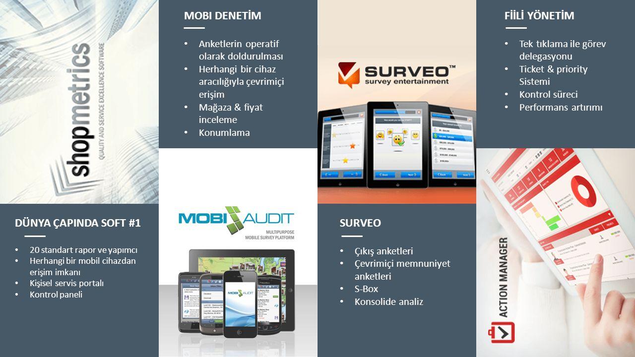 DÜNYA ÇAPINDA SOFT #1 20 standart rapor ve yapımcı Herhangi bir mobil cihazdan erişim imkanı Kişisel servis portalı Kontrol paneli MOBI DENETİM Anketl