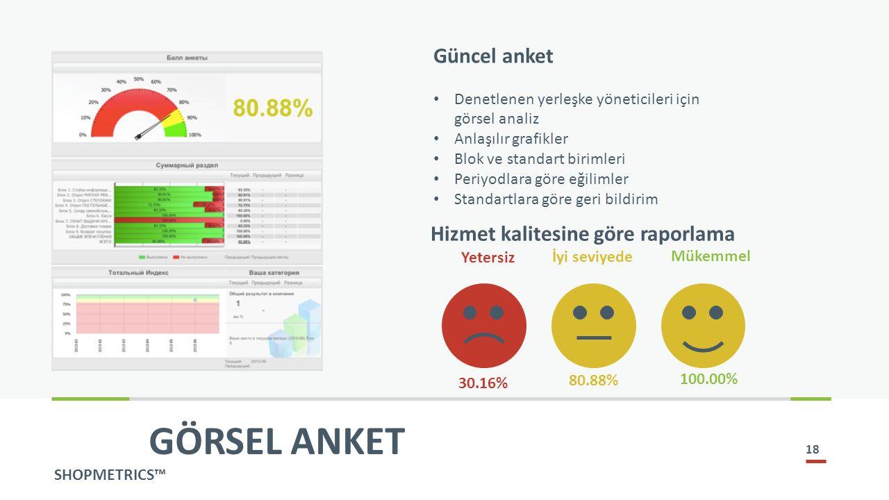 GÖRSEL ANKET SHOPMETRICS™ Güncel anket Denetlenen yerleşke yöneticileri için görsel analiz Anlaşılır grafikler Blok ve standart birimleri Periyodlara