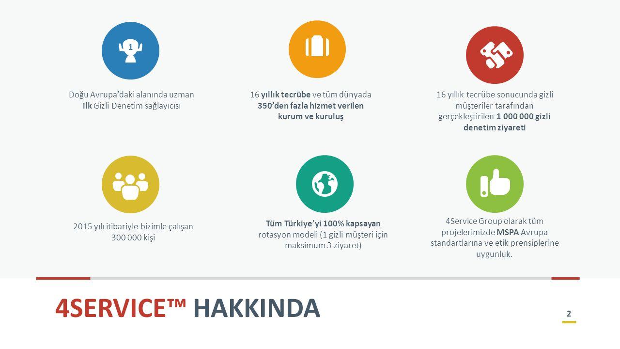Doğu Avrupa'daki alanında uzman ilk Gizli Denetim sağlayıcısı Tüm Türkiye'yi 100% kapsayan rotasyon modeli (1 gizli müşteri için maksimum 3 ziyaret) 2