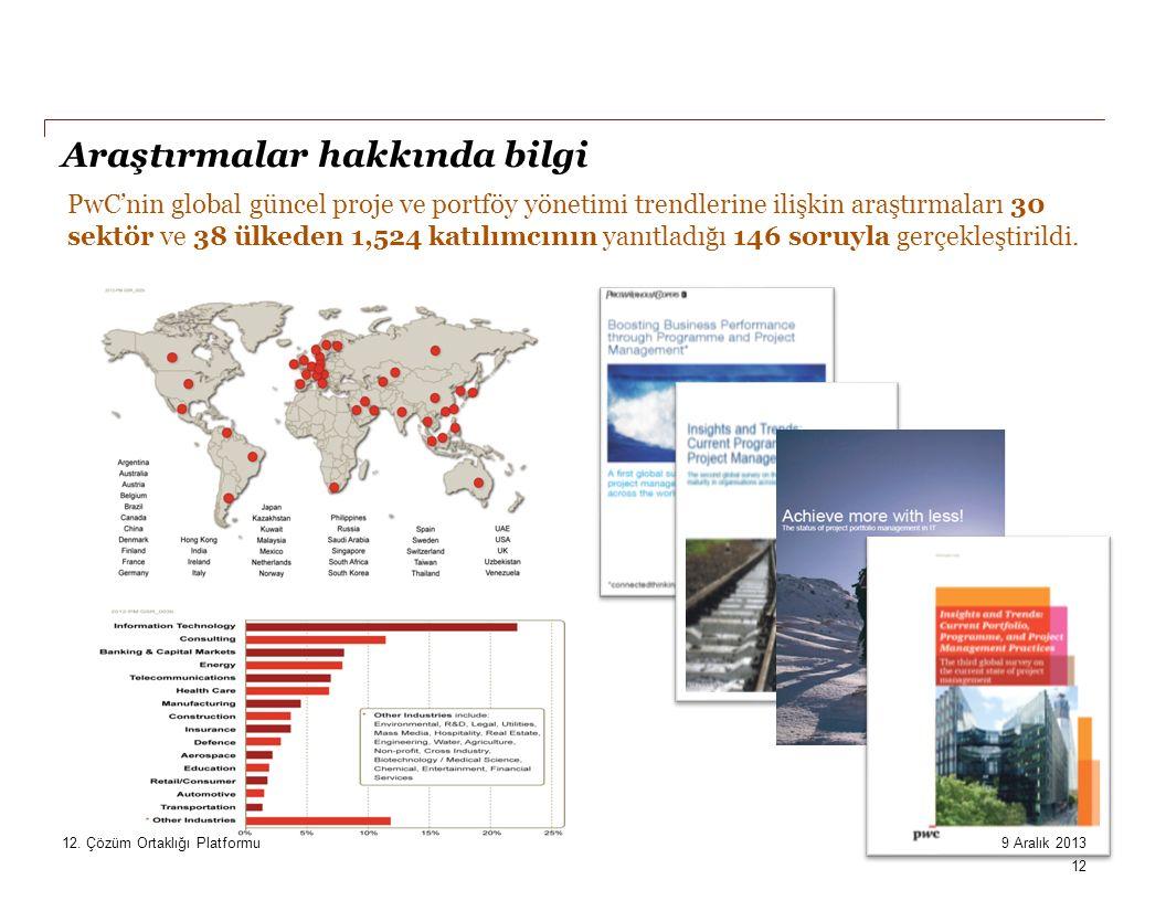 Araştırmalar hakkında bilgi PwC'nin global güncel proje ve portföy yönetimi trendlerine ilişkin araştırmaları 30 sektör ve 38 ülkeden 1,524 katılımcının yanıtladığı 146 soruyla gerçekleştirildi.