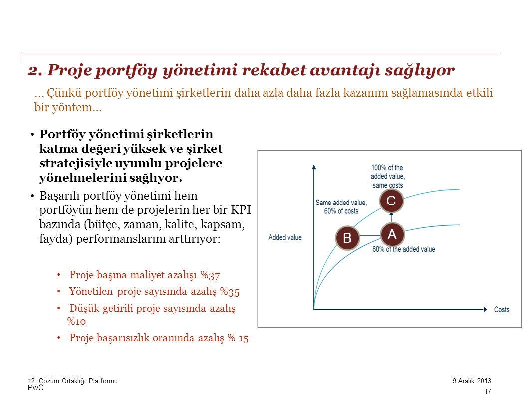 PwC Portföy yönetimi şirketlerin katma değeri yüksek ve şirket stratejisiyle uyumlu projelere yönelmelerini sağlıyor.