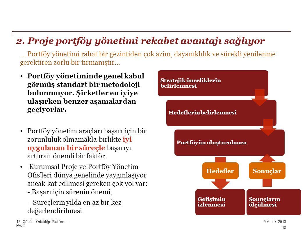 PwC Portföy yönetiminde genel kabul görmüş standart bir metodoloji bulunmuyor.