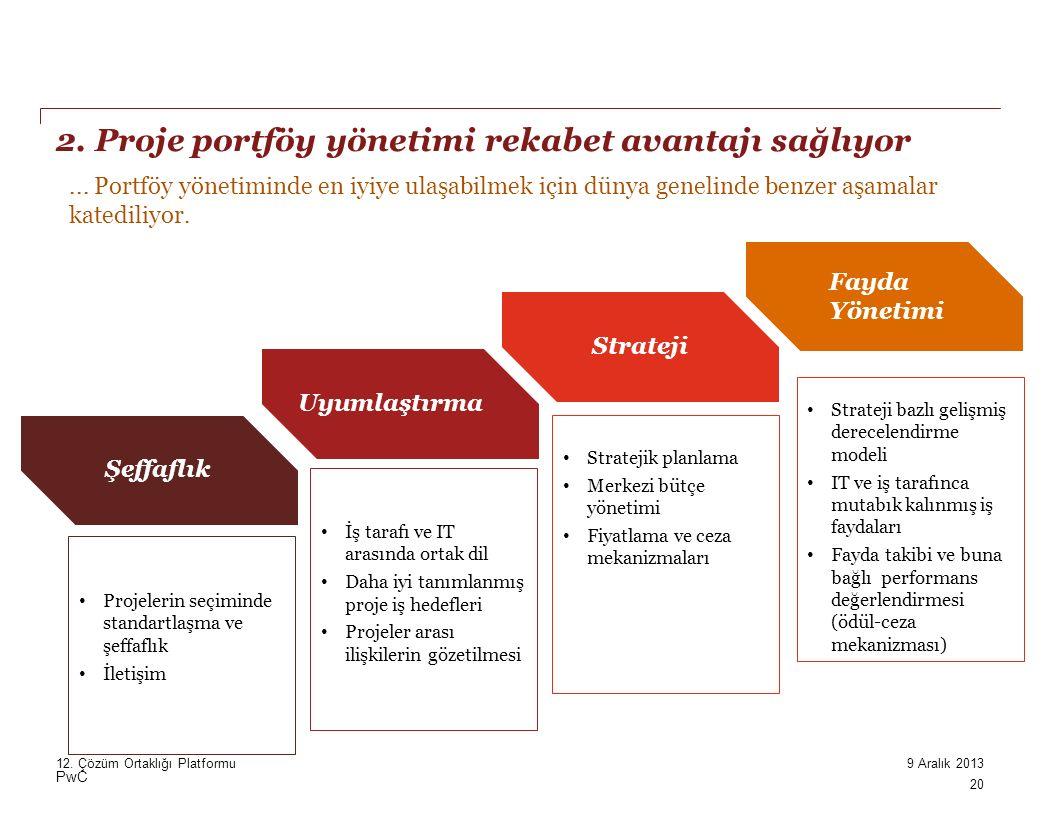 PwC 2. Proje portföy yönetimi rekabet avantajı sağlıyor...