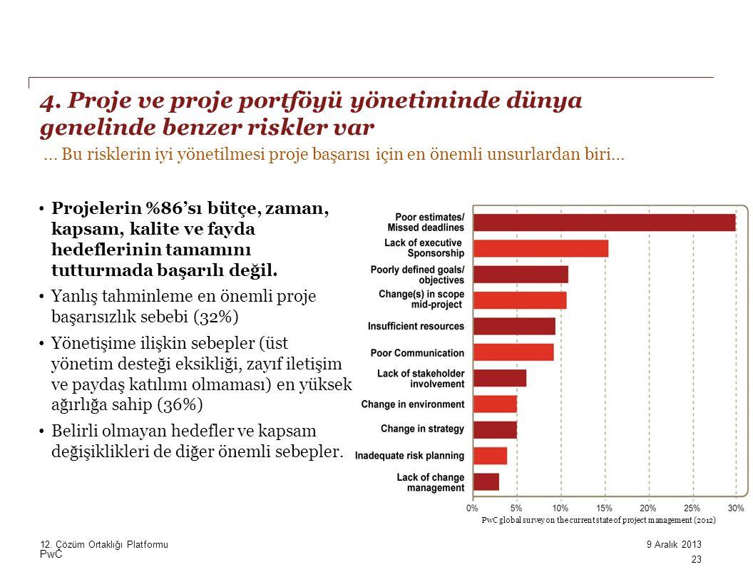 PwC Projelerin %86'sı bütçe, zaman, kapsam, kalite ve fayda hedeflerinin tamamını tutturmada başarılı değil.