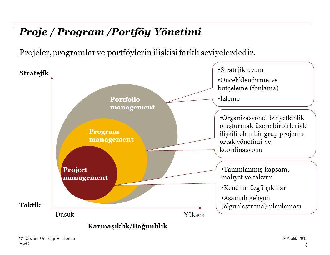 PwC Proje / Program /Portföy Yönetimi Projeler, programlar ve portföylerin ilişkisi farklı seviyelerdedir.
