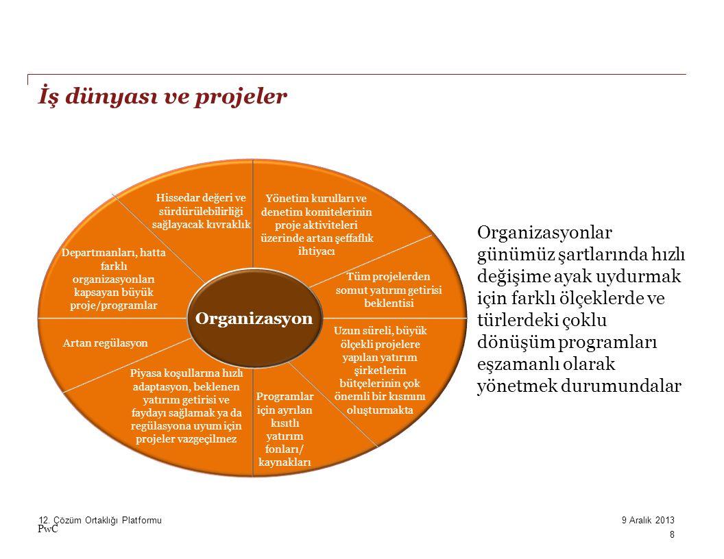 Portföy yönetimi hem projelerin hem de portföyün performansını arttırıyor Portföy yönetimi konusunda en önemli görülen nokta projelerin daha etkin önceliklendirilebilmesi örnektir Toplam proje bütçesi (%) 10% 25% 40% Mevcut Proje Portföyü Hedef Proje Portfföyü Stratejik Bilgisel İşlemsel Altyapı 15% 20% 30% 35% 2.