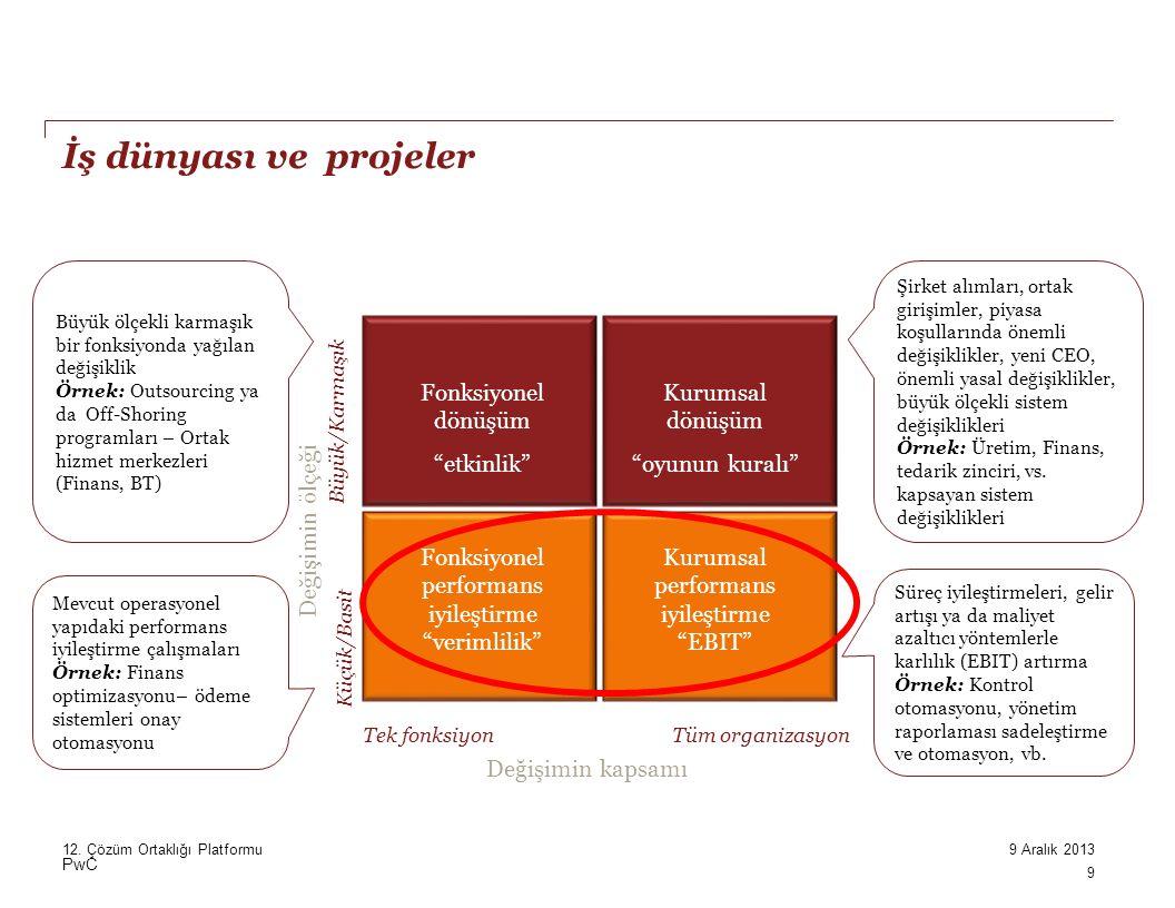 PwC Fonksiyonel dönüşüm etkinlik Kurumsal dönüşüm oyunun kuralı Fonksiyonel performans iyileştirme verimlilik Kurumsal performans iyileştirme EBIT Tek fonksiyonTüm organizasyon Değişimin kapsamı Değişimin ölçeği Küçük/Basit Büyük/Karmaşık Şirket alımları, ortak girişimler, piyasa koşullarında önemli değişiklikler, yeni CEO, önemli yasal değişiklikler, büyük ölçekli sistem değişiklikleri Örnek: Üretim, Finans, tedarik zinciri, vs.