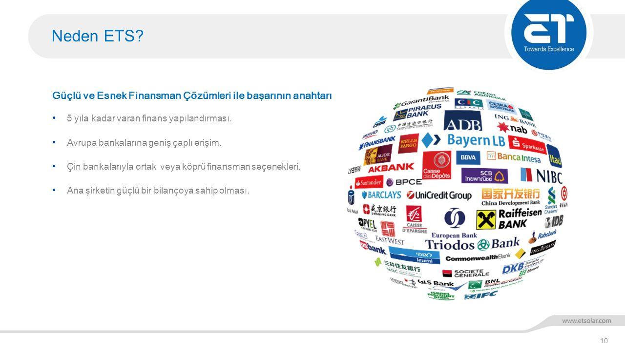 Neden ETS? 10 Güçlü ve Esnek Finansman Çözümleri ile başarının anahtarı 5 yıla kadar varan finans yapılandırması. Avrupa bankalarına geniş çaplı erişi