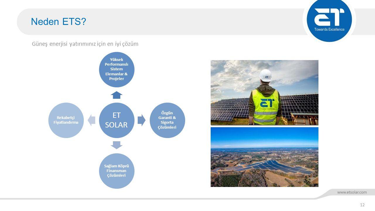 Neden ETS? 12 Güneş enerjisi yatırımınız için en iyi çözüm ET SOLAR Yüksek Performanslı Sistem Elemanlar & Projeler Özgün Garanti & Sigorta Çözümleri