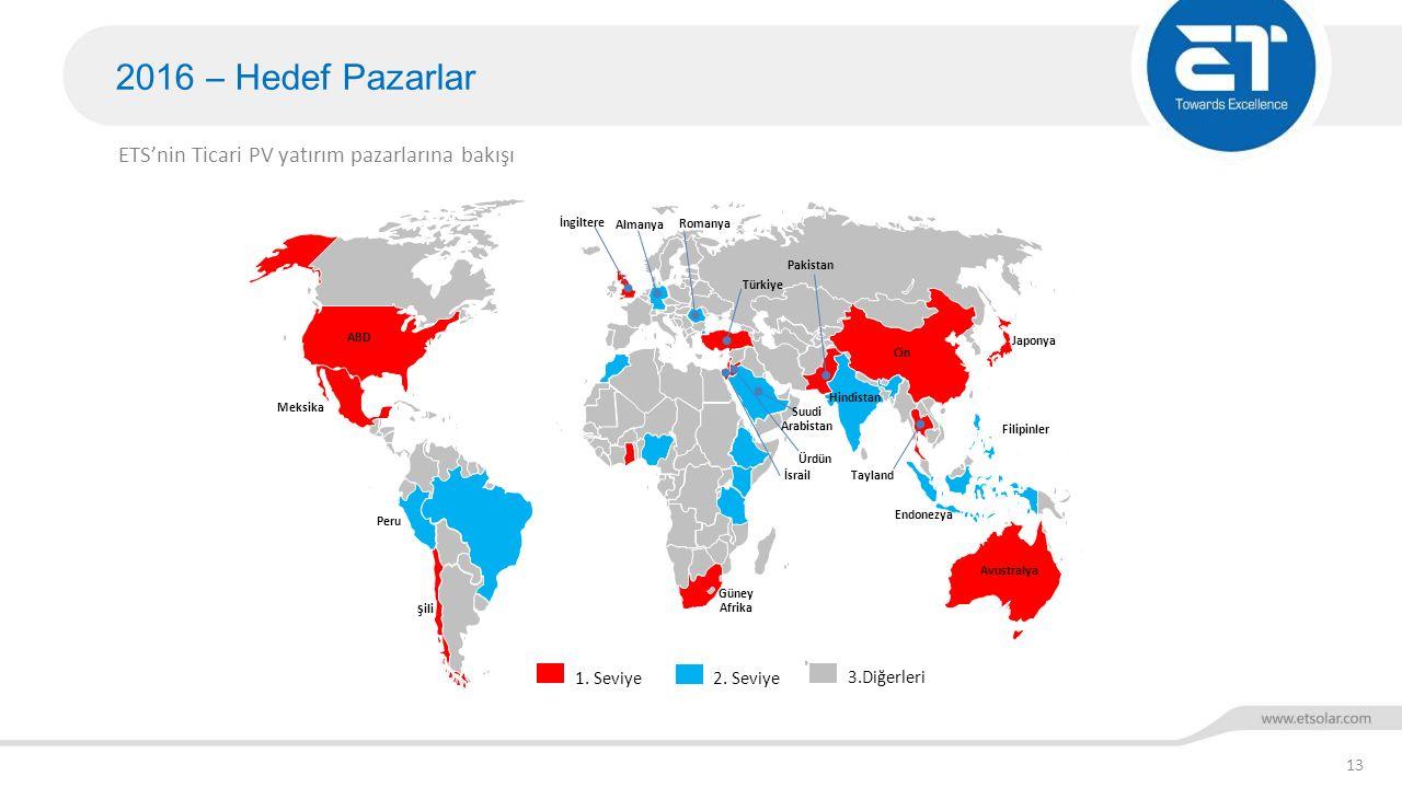 2016 – Hedef Pazarlar 13 ETS'nin Ticari PV yatırım pazarlarına bakışı Hindistan Cin ABD Avustralya Meksika ş ili Peru Güney Afrika Japonya Filipinler