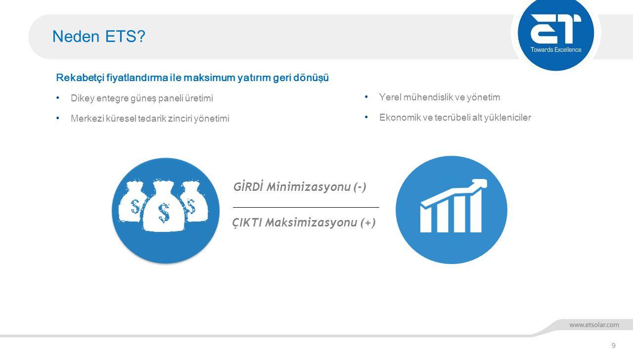 Neden ETS? 9 Rekabetçi fiyatlandırma ile maksimum yatırım geri dönüşü Dikey entegre güneş paneli üretimi Merkezi küresel tedarik zinciri yönetimi GİRD