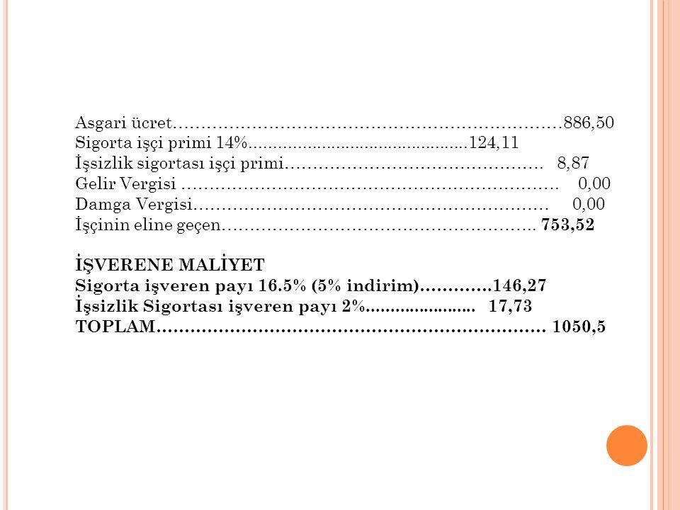 Asgari ücret……………………………………………………………886,50 Sigorta işçi primi 14%..............................................124,11 İşsizlik sigortası işçi primi……………………………………….