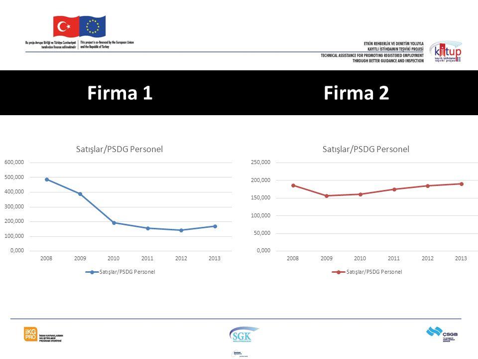 Firma 2Firma 1