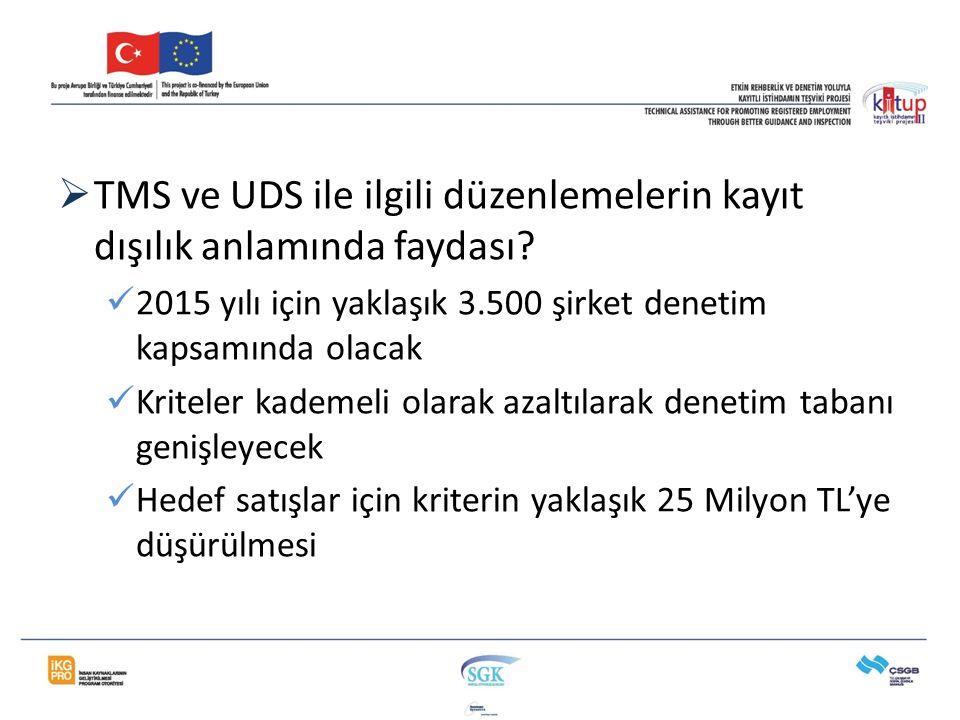  TMS ve UDS ile ilgili düzenlemelerin kayıt dışılık anlamında faydası? 2015 yılı için yaklaşık 3.500 şirket denetim kapsamında olacak Kriteler kademe