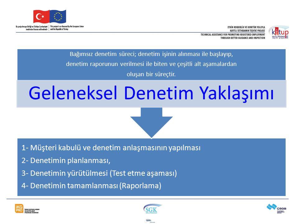1- Müşteri kabulü ve denetim anlaşmasının yapılması 2- Denetimin planlanması, 3- Denetimin yürütülmesi (Test etme aşaması) 4- Denetimin tamamlanması (