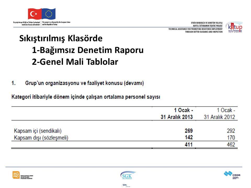 Sıkıştırılmış Klasörde 1-Bağımsız Denetim Raporu 2-Genel Mali Tablolar