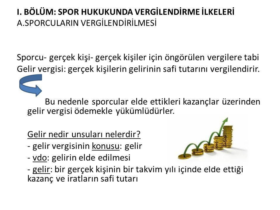 GVK, 3.