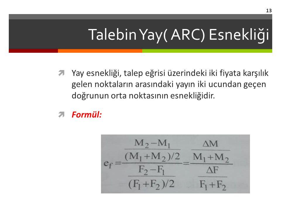 Talebin Yay( ARC) Esnekliği  Yay esnekliği, talep eğrisi üzerindeki iki fiyata karşılık gelen noktaların arasındaki yayın iki ucundan geçen doğrunun orta noktasının esnekliğidir.
