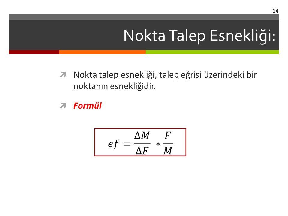 Nokta Talep Esnekliği:  Nokta talep esnekliği, talep eğrisi üzerindeki bir noktanın esnekliğidir.  Formül 14
