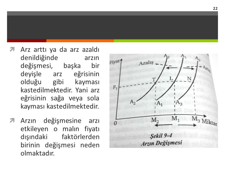  Arz arttı ya da arz azaldı denildiğinde arzın değişmesi, başka bir deyişle arz eğrisinin olduğu gibi kayması kastedilmektedir.