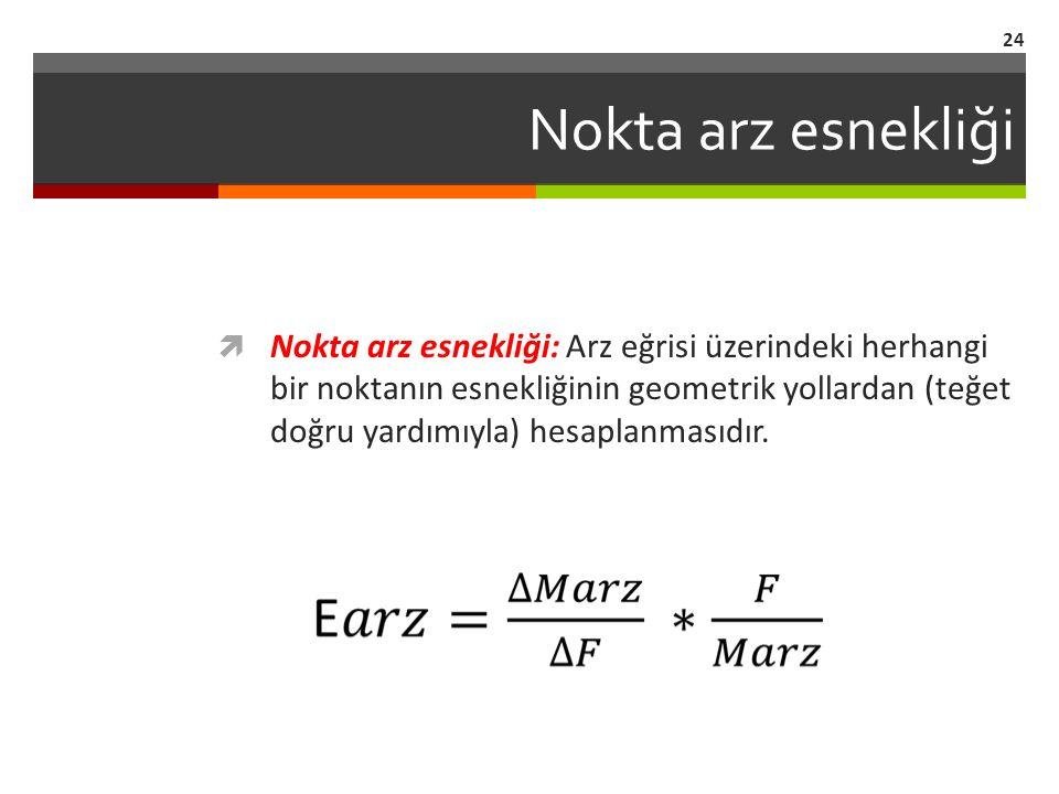 Nokta arz esnekliği  Nokta arz esnekliği: Arz eğrisi üzerindeki herhangi bir noktanın esnekliğinin geometrik yollardan (teğet doğru yardımıyla) hesaplanmasıdır.