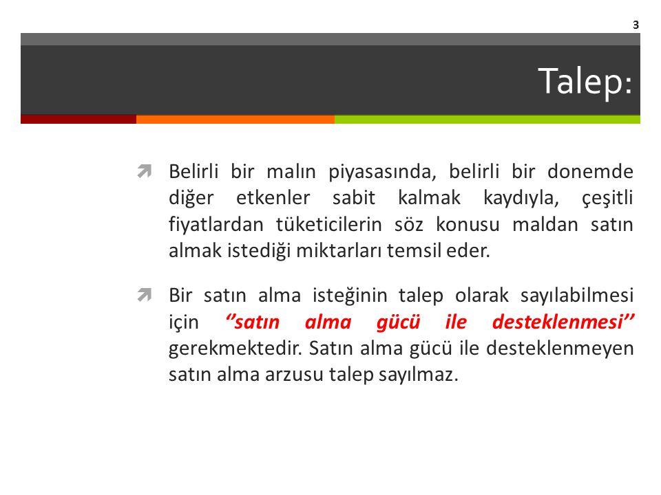 Tavan Fiyat Politikası  Narh- Maksimum fiyat – Azami fiyat olarak belirlenir.
