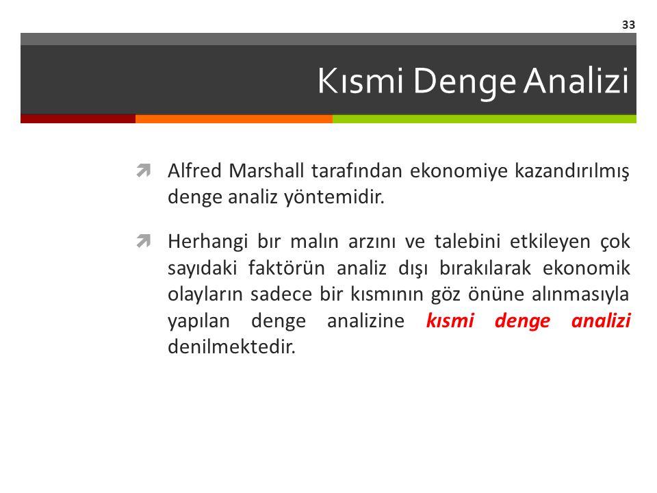 Kısmi Denge Analizi  Alfred Marshall tarafından ekonomiye kazandırılmış denge analiz yöntemidir.  Herhangi bır malın arzını ve talebini etkileyen ço