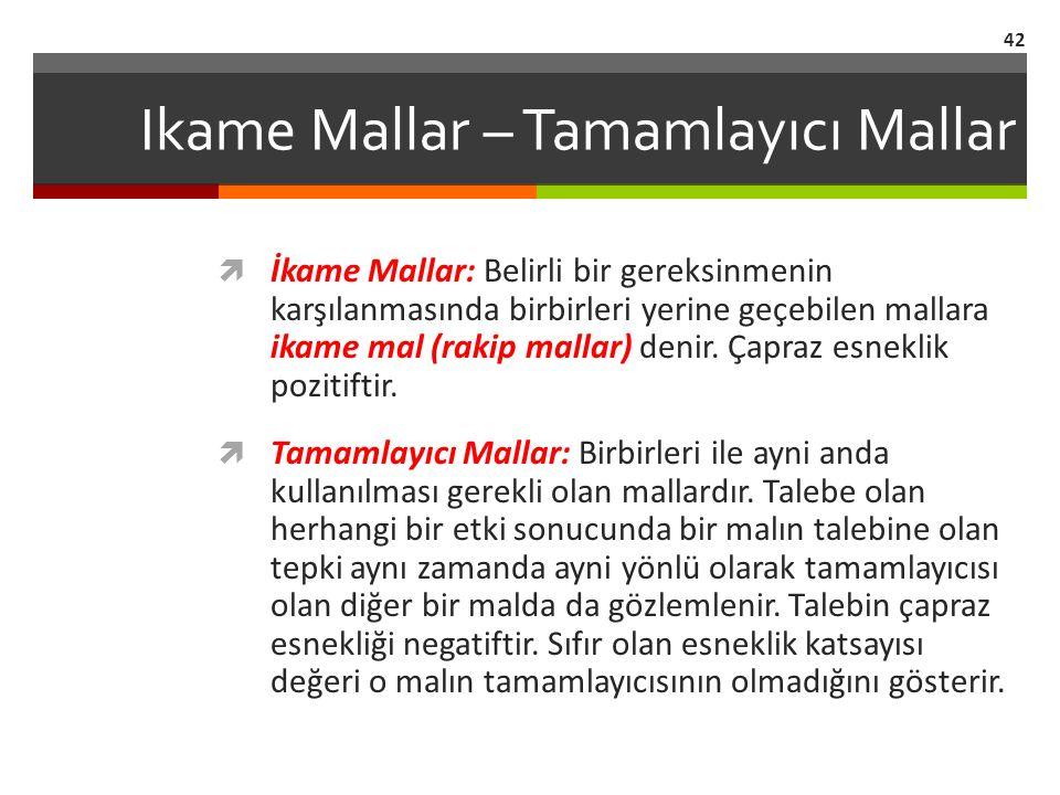 Ikame Mallar – Tamamlayıcı Mallar  İkame Mallar: Belirli bir gereksinmenin karşılanmasında birbirleri yerine geçebilen mallara ikame mal (rakip mallar) denir.