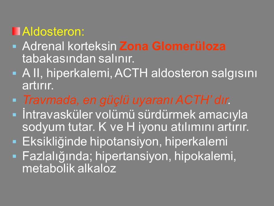Aldosteron:  Adrenal korteksin Zona Glomerüloza tabakasından salınır.  A II, hiperkalemi, ACTH aldosteron salgısını artırır.  Travmada, en güçlü uy