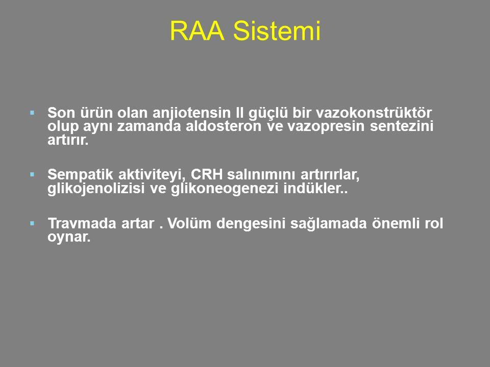 RAA Sistemi  Son ürün olan anjiotensin II güçlü bir vazokonstrüktör olup aynı zamanda aldosteron ve vazopresin sentezini artırır.  Sempatik aktivite