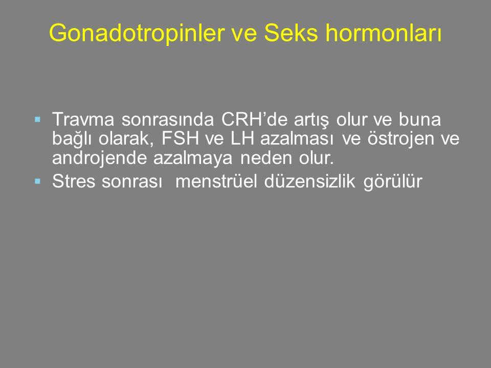 Gonadotropinler ve Seks hormonları  Travma sonrasında CRH'de artış olur ve buna bağlı olarak, FSH ve LH azalması ve östrojen ve androjende azalmaya n