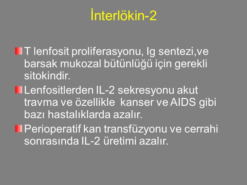 İnterlökin-2 T lenfosit proliferasyonu, Ig sentezi,ve barsak mukozal bütünlüğü için gerekli sitokindir. Lenfositlerden IL-2 sekresyonu akut travma ve