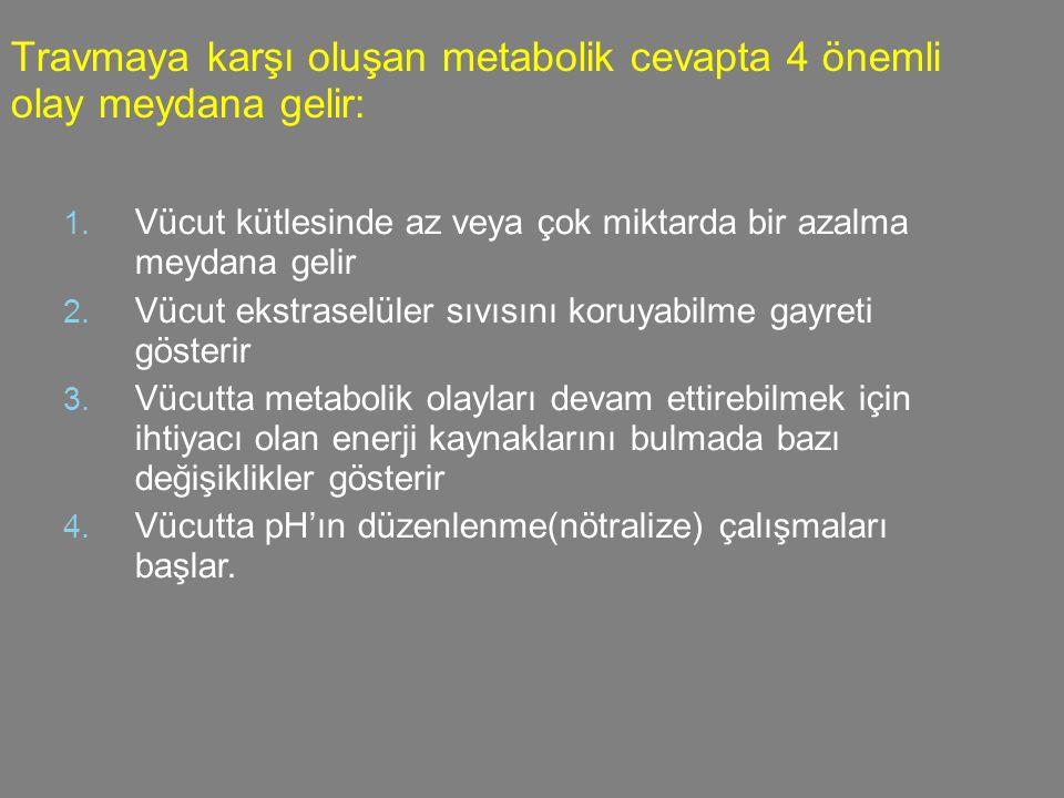 Travmaya karşı oluşan metabolik cevapta 4 önemli olay meydana gelir: 1. Vücut kütlesinde az veya çok miktarda bir azalma meydana gelir 2. Vücut ekstra